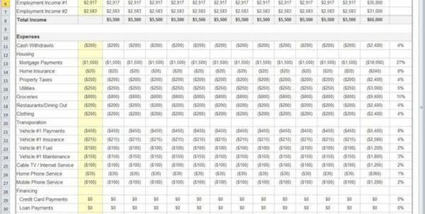 Roi Analysis Spreadsheet Intended For Real Estate Spreadsheet Sheet Free Investment Analysis Templates Roi