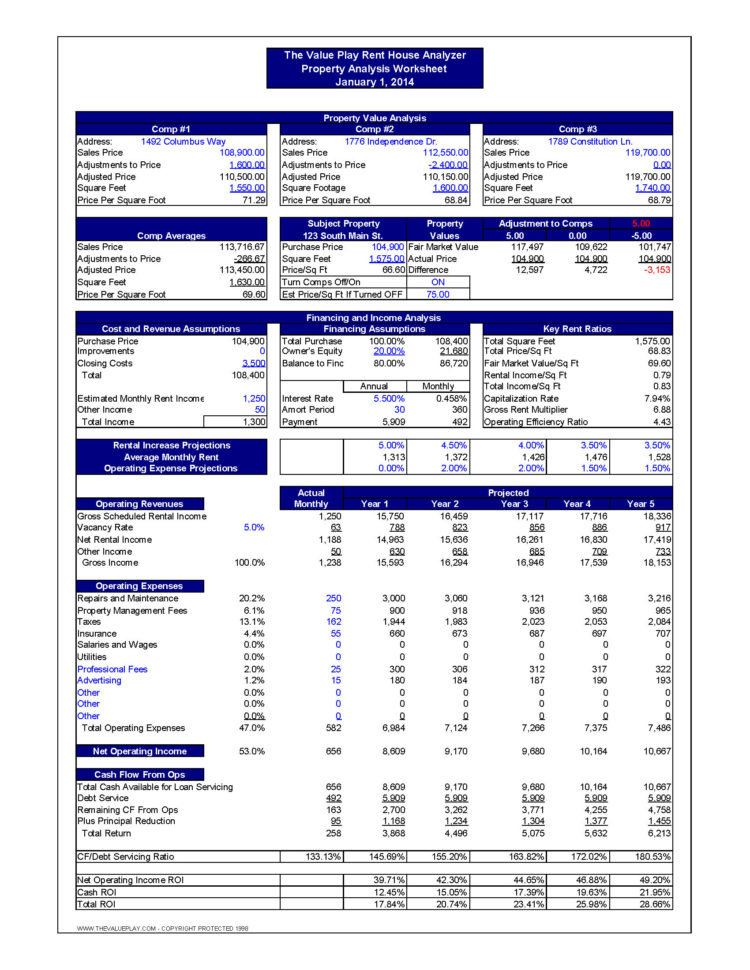 Roi Analysis Spreadsheet Intended For Rental Property Roi Spreadsheet  Homebiz4U2Profit