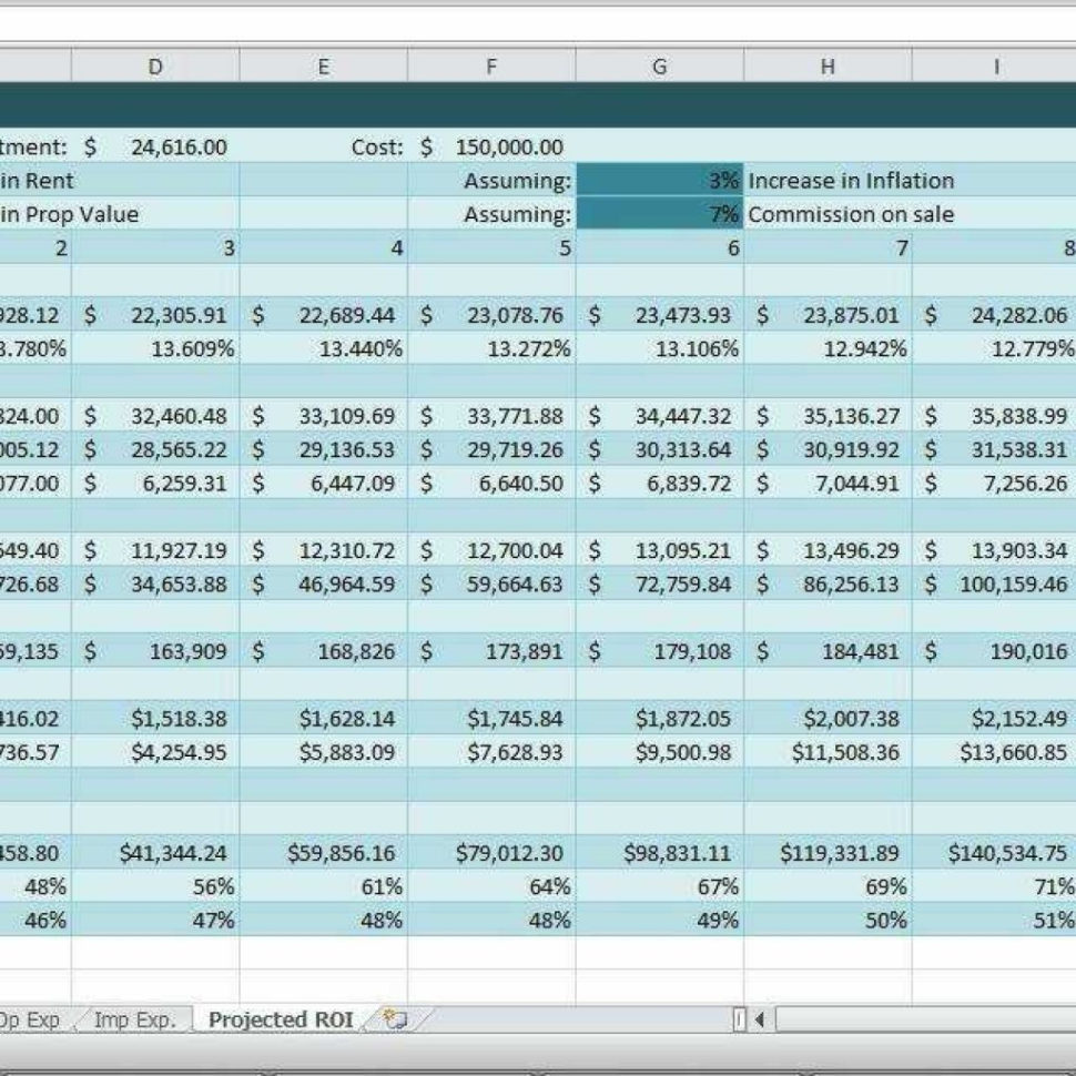 roi analysis spreadsheet roi analysis excel spreadsheet  Roi Analysis Spreadsheet With Investment Property Spreadsheet Real Estate Excel Roi Income Noi Roi Analysis Spreadsheet Printable Spreadshee