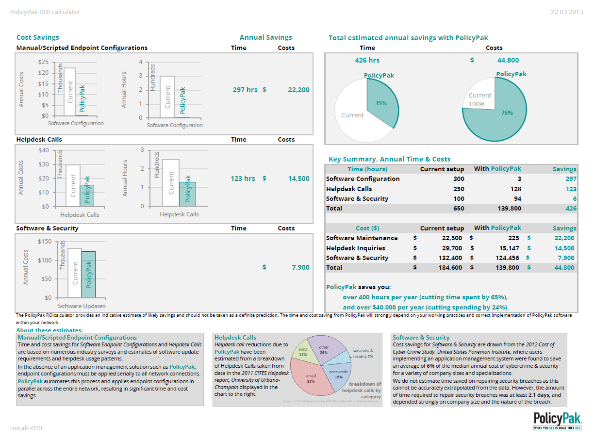 Roi Calculation Spreadsheet With Spreadsheet Example Of Roi Calculation Marketing Template Excel My