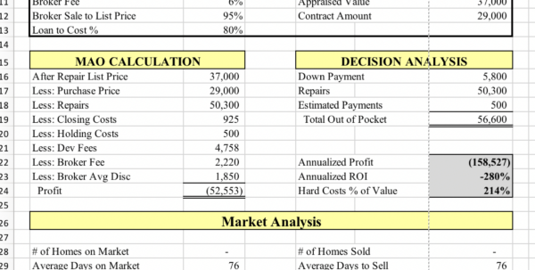 roi spreadsheet example roi spreadsheet xls Roi Spreadsheet Template Real Estate roi spreadsheet template free roi analysis spreadsheet investment roi spreadsheet roi spreadsheet calculator