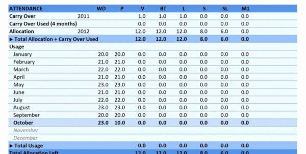 Roi Spreadsheet Regarding Real Estate Investment Spreadsheet Property Excel Roi Income Noi Roi Spreadsheet Printable Spreadsheet