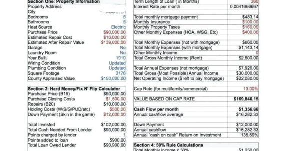 Roi Spreadsheet Template Real Estate In Spreadsheet Real Estate Investment Template Example Of Property