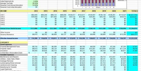 Roi Spreadsheet Template Real Estate Inside Real Estate Investment Analysis Spreadsheet And Investment Property
