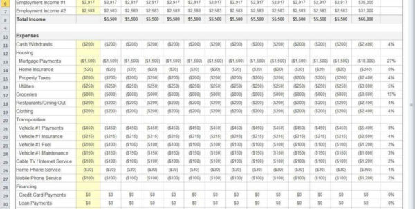 Roi Spreadsheet Throughout Roi Spreadsheet Template Real Estate Real Estate – Excels Download