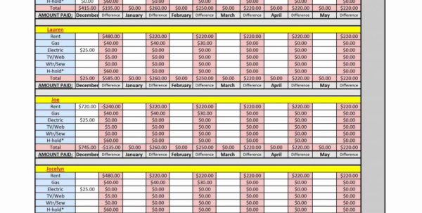 Roommate Expense Spreadsheet Inside Split Expenses Spreadsheet Group Elegant Awesome Roommate Expense