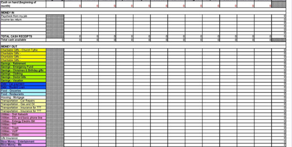 Roommate Shared Expenses Spreadsheet In Expense Shared Expenses Spreadsheet Awesome Excel Template Gallery