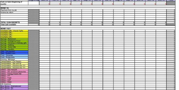 Roommate Shared Expenses Spreadsheet Within Unique Shared Expensest Documents Ideas Excel Roommate Expense Roommate Shared Expenses Spreadsheet Spreadsheet Download