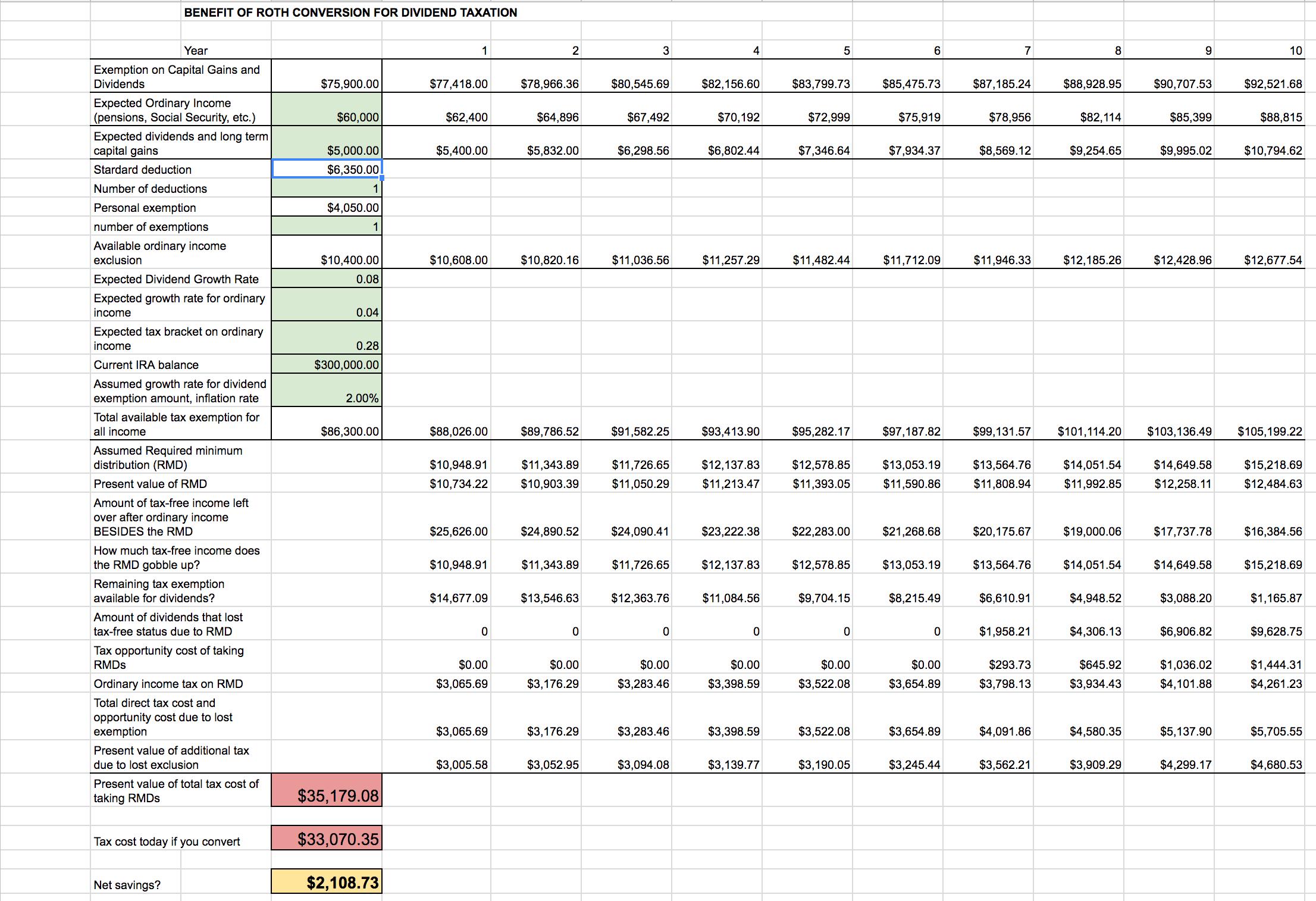 Roth Ira Excel Spreadsheet Inside Roth Ira Conversion Spreadsheet  Seeking Alpha