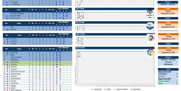 Round Robin Excel Spreadsheet Download In League Schedule Maker Excel – Excels Download