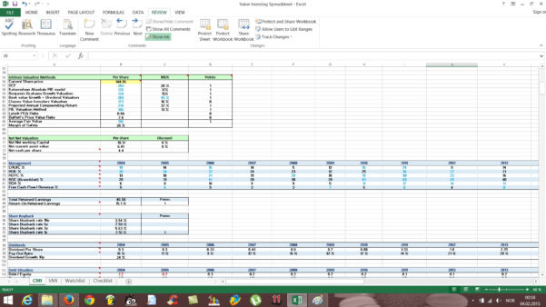 Rule 1 Investing Excel Spreadsheet Within Free Value Investing Stock Spreadsheet