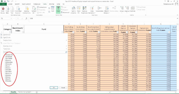 Rule 1 Investing Spreadsheet For Rule 1 Investing Spreadsheet  Austinroofing