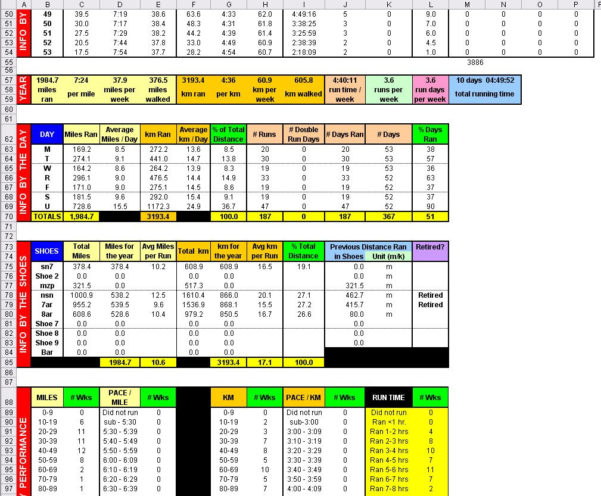 Running Spreadsheet Regarding Free Excel Running Log – Digital Citizen