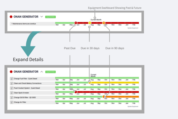 Rv Maintenance Spreadsheet Throughout Maintain My Rv  Rental Fleet Maintenance Management