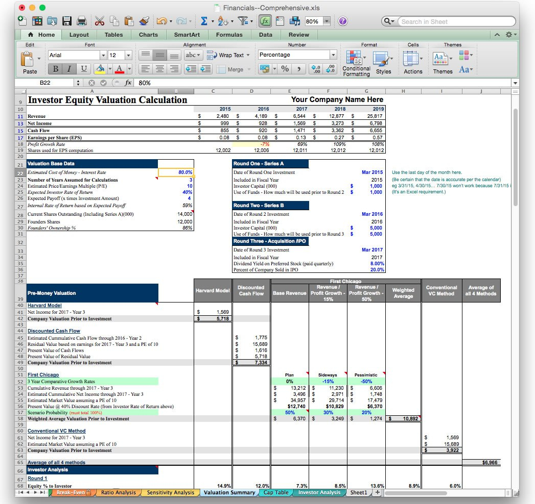 S4 Financial Projections Spreadsheet For Financial Projections Excel Spreadsheet And Statement Template U Doc