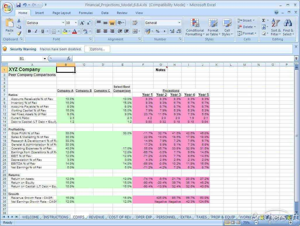 S4 Financial Projections Spreadsheet Regarding Simple Financial Projections Excel And S4 Financial Projections