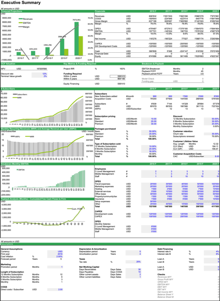 Saas Business Model Spreadsheet Pertaining To Free Spreadsheet Templates  Finance Excel Templates  Efinancialmodels