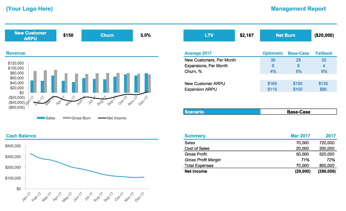 Saas Financial Model Spreadsheet In A Saas Financial Model You'll Actually Update  Baremetrics