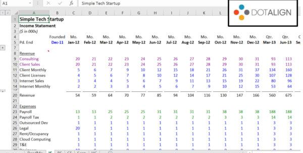 Saas Financial Model Spreadsheet Inside Startup Financial Model Template  Eloquens Saas Financial Model Spreadsheet Spreadsheet Download