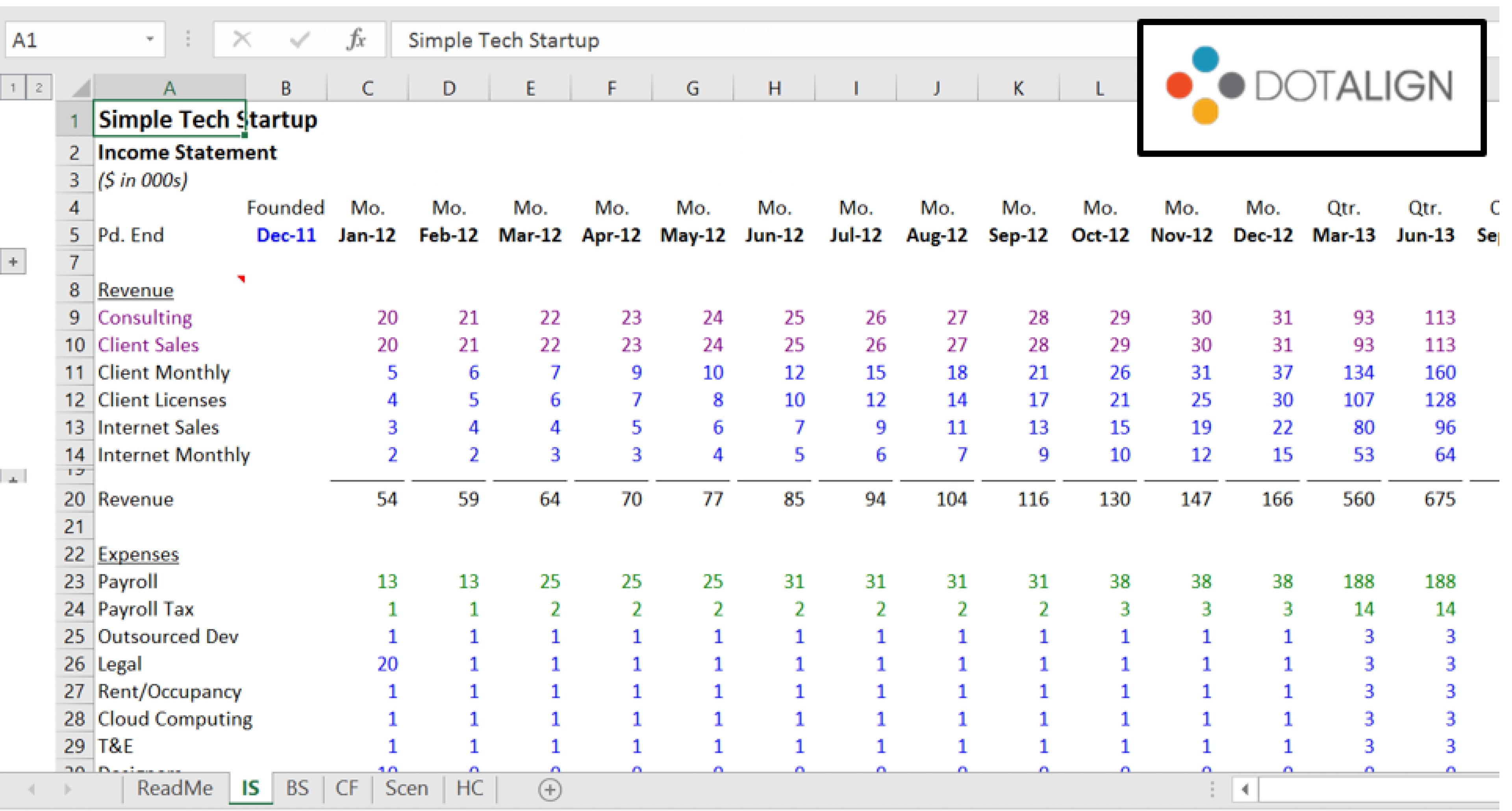 Saas Financial Model Spreadsheet Inside Startup Financial Model Template  Eloquens