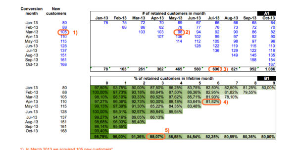 Saas Financial Model Spreadsheet With Saas Financial Model Spreadsheet Spreadsheet For Mac Inventory