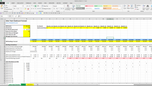 Saas Metrics Spreadsheet In Sales Team Headcount Forecast Spreadsheet  The Saas Cfo