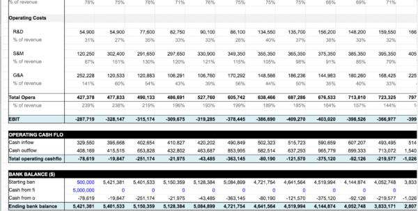 Saas Metrics Spreadsheet Inside Saas Financial Plan 2.0 From Christoph Janz  Saastr