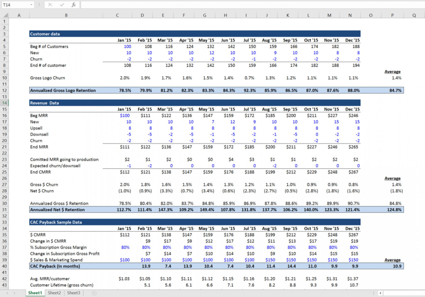 Saas Metrics Spreadsheet Pertaining To Saas Metrics Excel Template  Eloquens