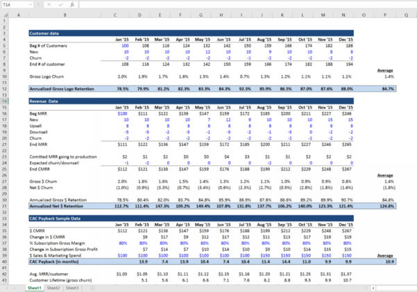 Saas Metrics Spreadsheet Pertaining To Saas Metrics Excel Template  Eloquens