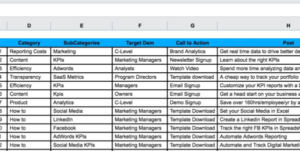 Saas Metrics Spreadsheet Regarding Social Media Tracking Spreadsheet Template  Bardwellparkphysiotherapy