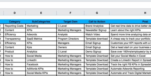 Saas Metrics Spreadsheet Regarding Social Media Tracking Spreadsheet Template  Bardwellparkphysiotherapy