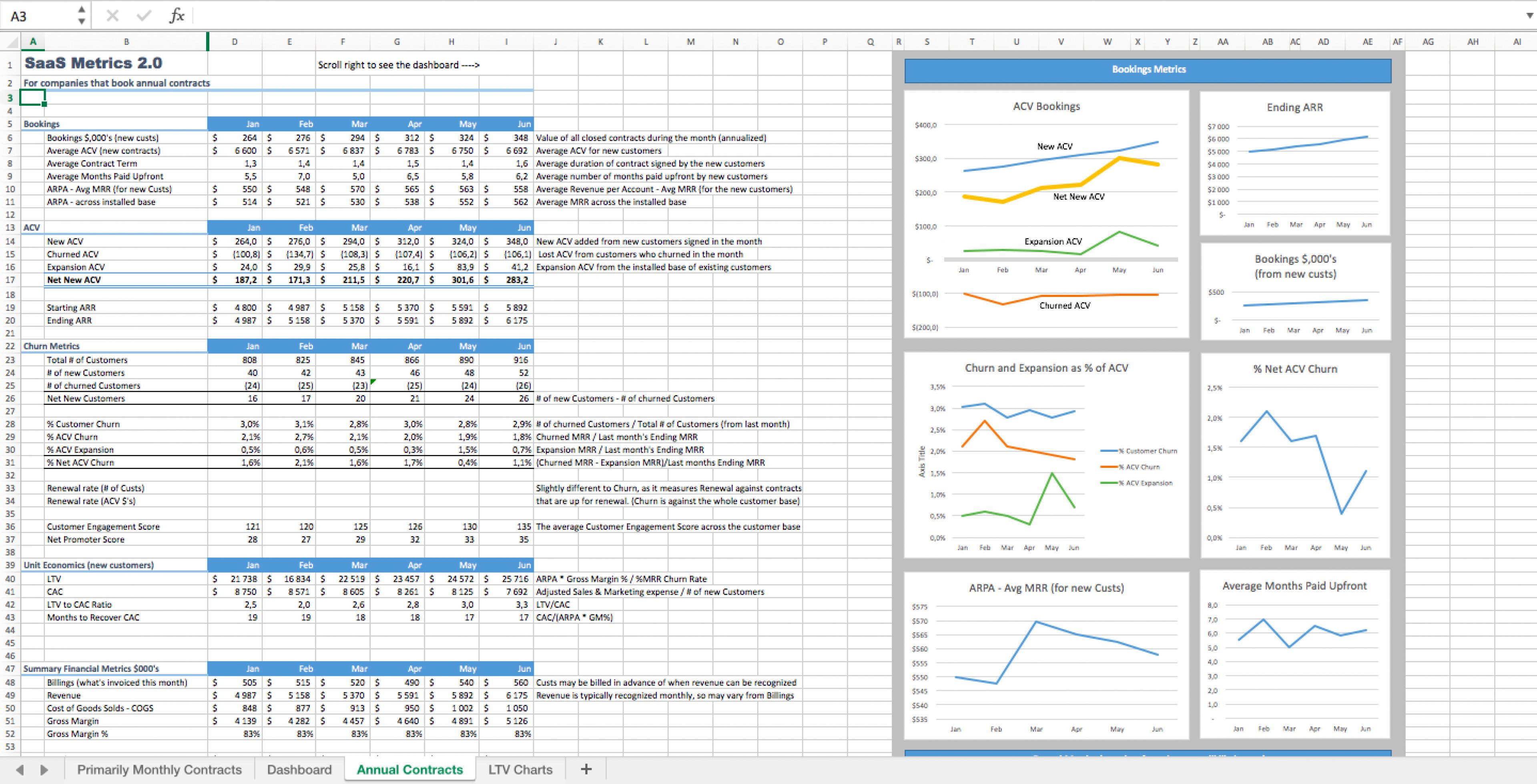 Saas Metrics Spreadsheet With Saas Metrics Kpi Excel Dashboard  Eloquens