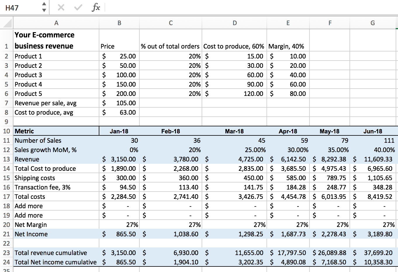 Saas Pricing Model Spreadsheet For Excel For Startups: Simple Financial Models And Dashboards