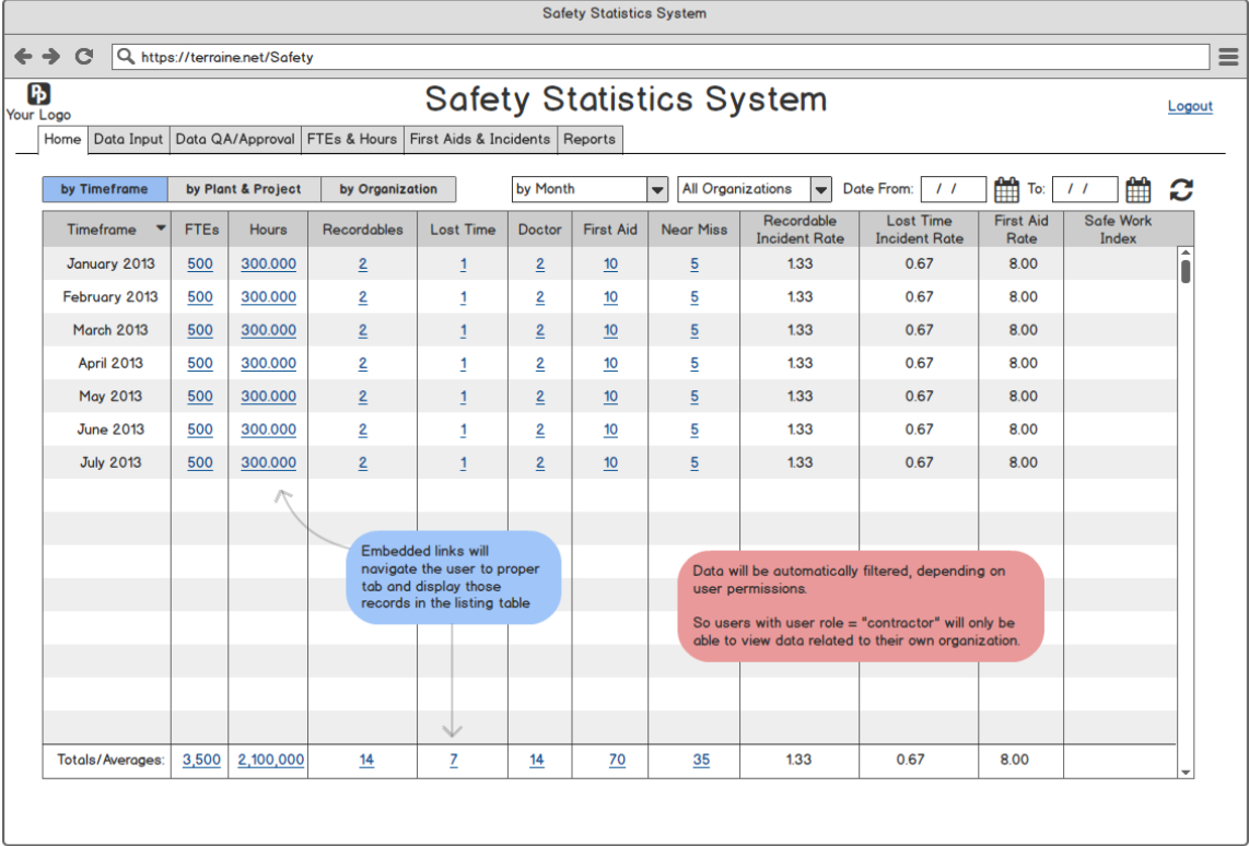 Safety Incident Tracking Spreadsheet Within An Alternative To Excel For Tracking Osha Safety Incident Rates