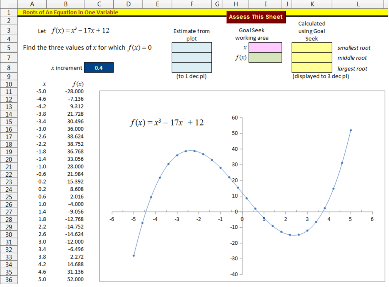 Sag And Tension Calculation Spreadsheet Inside Data Analysis Using Spreadsheet 1  Engg1811 17S2  Webcms3