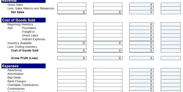Sales And Expenses Spreadsheet In Small Business Spreadsheet For Income And Expenses Australia Sample