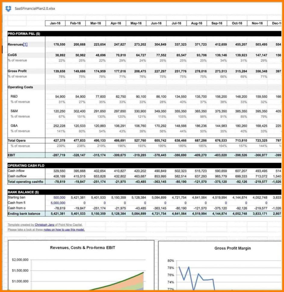 Sales Commission Spreadsheet Template With Sales Commission Tracking Spreadsheet Sample Templates Hires