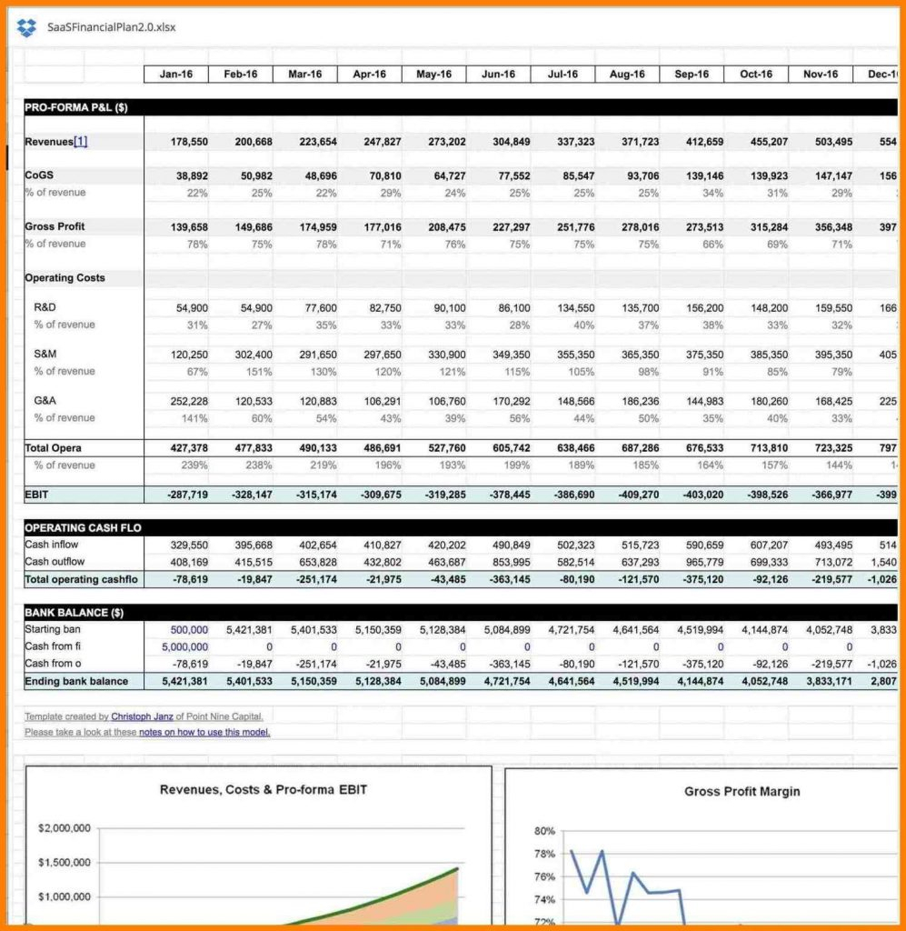 sales commission spreadsheet template with sales. Black Bedroom Furniture Sets. Home Design Ideas
