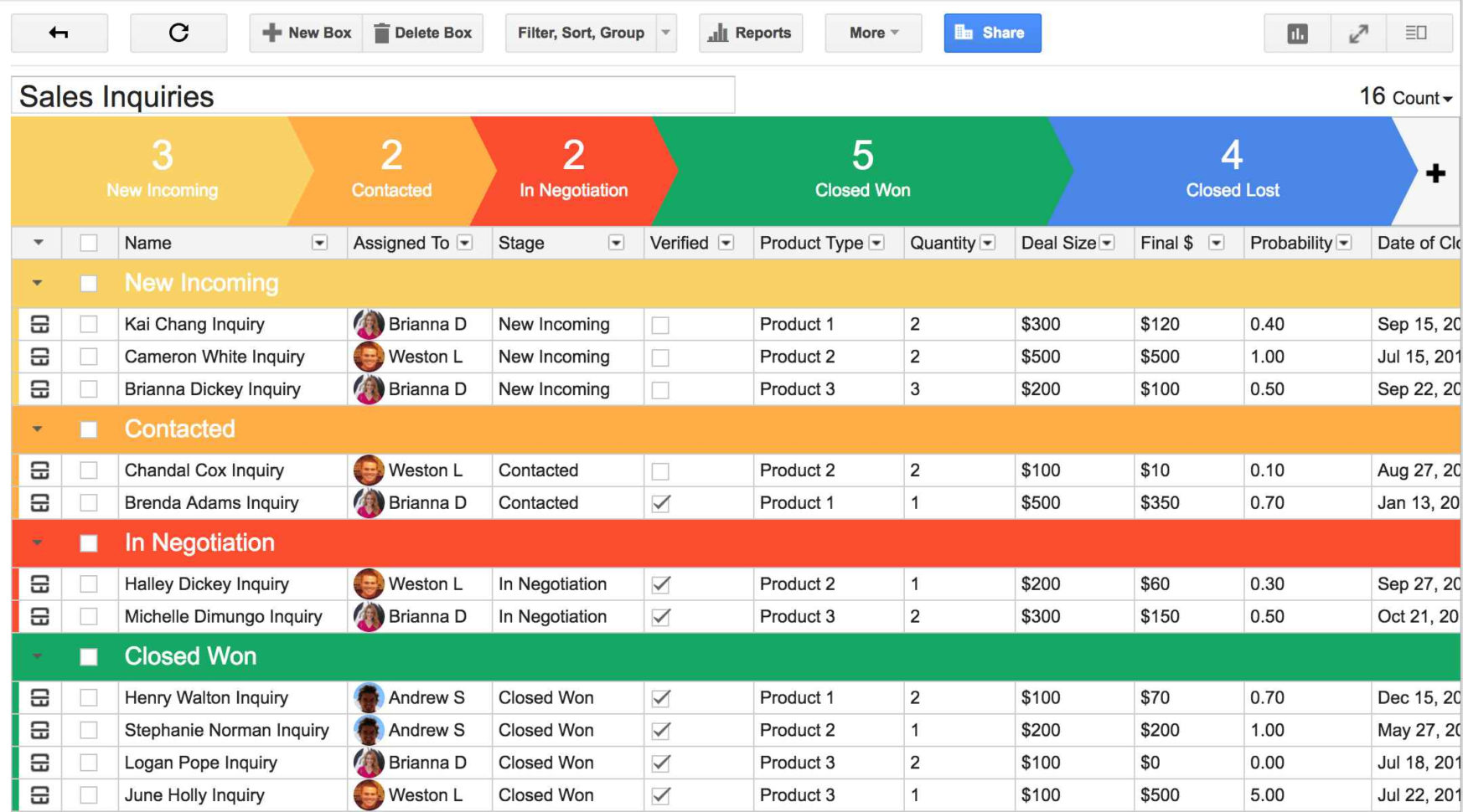 Sales Pipeline Excel Spreadsheet With Sales Pipeline Template Excel Detailed Management Simple Tracker
