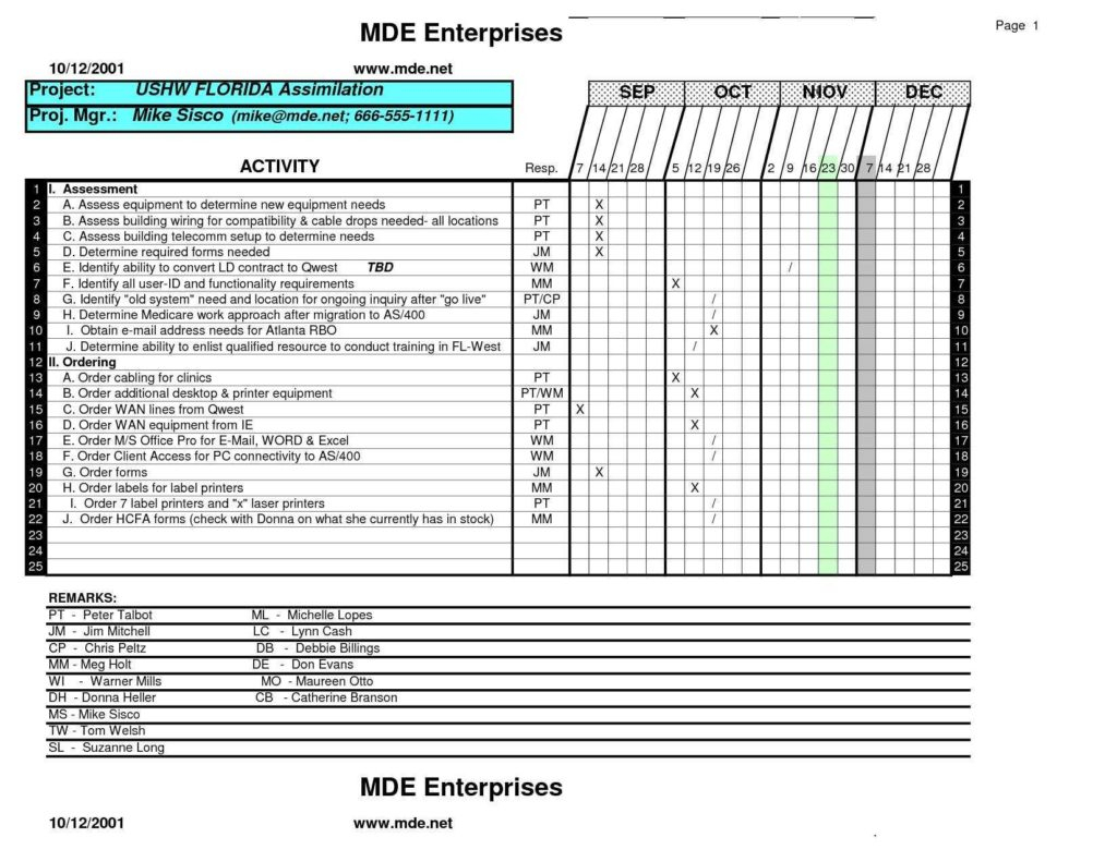 Sales Report Spreadsheet Inside Sample Sales Call Reports And Daily Sales Report Sample Customizable