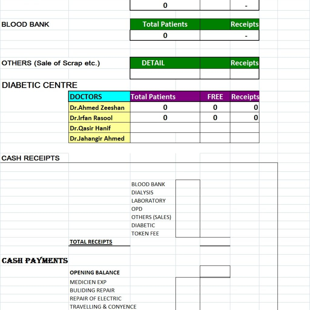 Sales Report Spreadsheet Intended For Hospital Daily Sales Report Template – Free Report Templates In Free