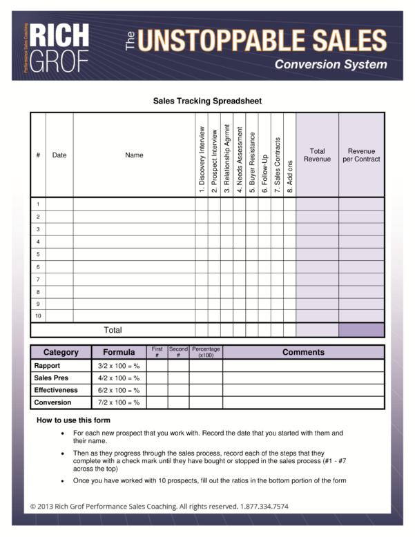 Sales Spreadsheet Template Regarding Free Sales Spreadsheet  Templates At Allbusinesstemplates
