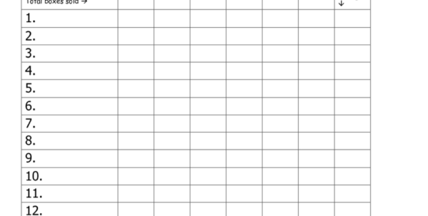Sales Spreadsheet Template Throughout Sales Tracking Spreadsheet Template Sheet And Scout Cookie Templates