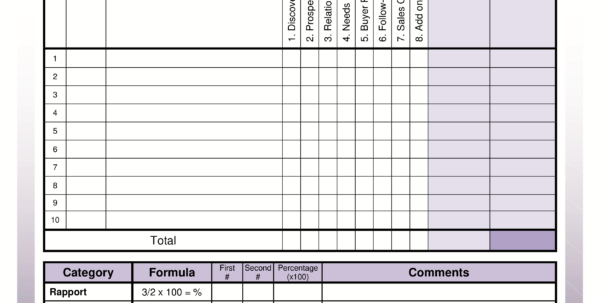Sales Spreadsheet Templates With Free Sales Spreadsheet  Templates At Allbusinesstemplates