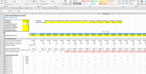 Sales Spreadsheet Throughout Sales Team Headcount Forecast Spreadsheet  The Saas Cfo