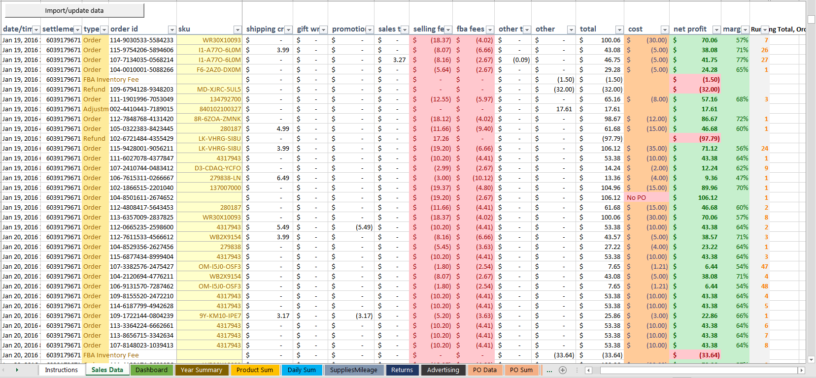 Sales Spreadsheet Within The Ultimate Amazon Fba Sales Spreadsheet V2 – Tools For Fba
