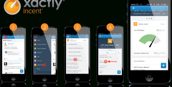 Salesforce Spreadsheet App Within Take Control Of Incentive Compensation With Salesforce1 Mobile App