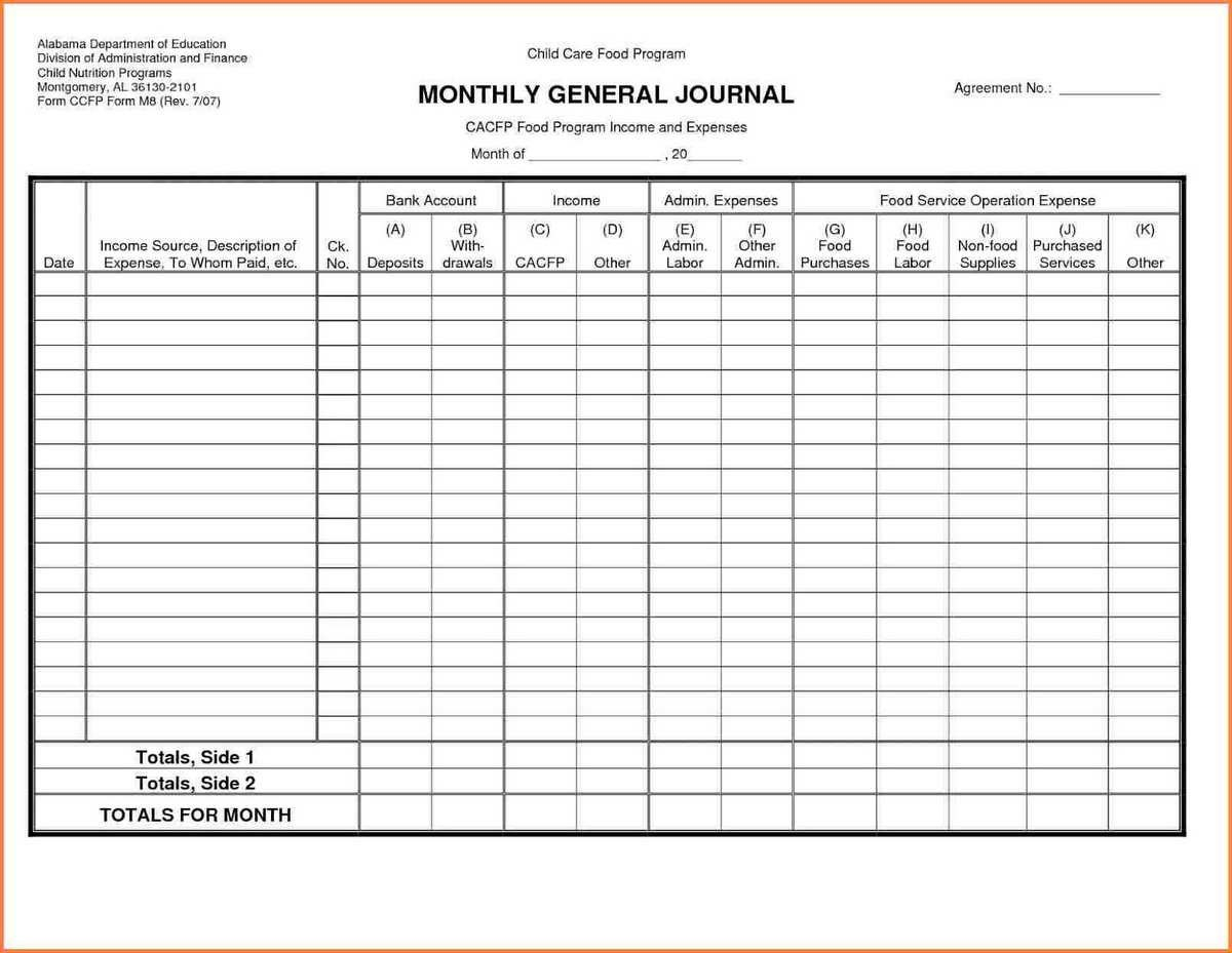 Salon Expenses Spreadsheet Throughout Business Monthly Expenses Spreadsheet Salon New Workshee Golagoon