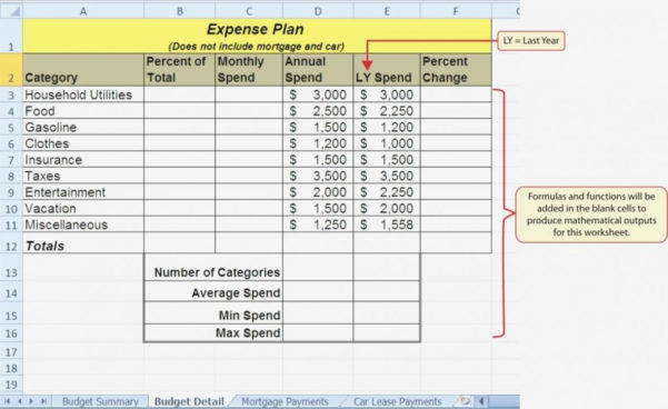 Salon Expenses Spreadsheet With Spend Plan Template Lesson Excel Spreadsheet Salon Expenses