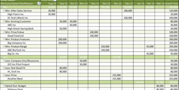 Salon Spreadsheet Free Inside Example Of Salon Bookkeeping Spreadsheet With Swot Excel Template